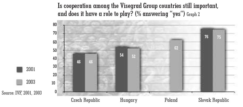 The Czech Republic, Hungary, Poland and Slovakia, also known as the Visegrad Group countries, have long shared common ground in history, culture, religion and economics. Over the course of the […]