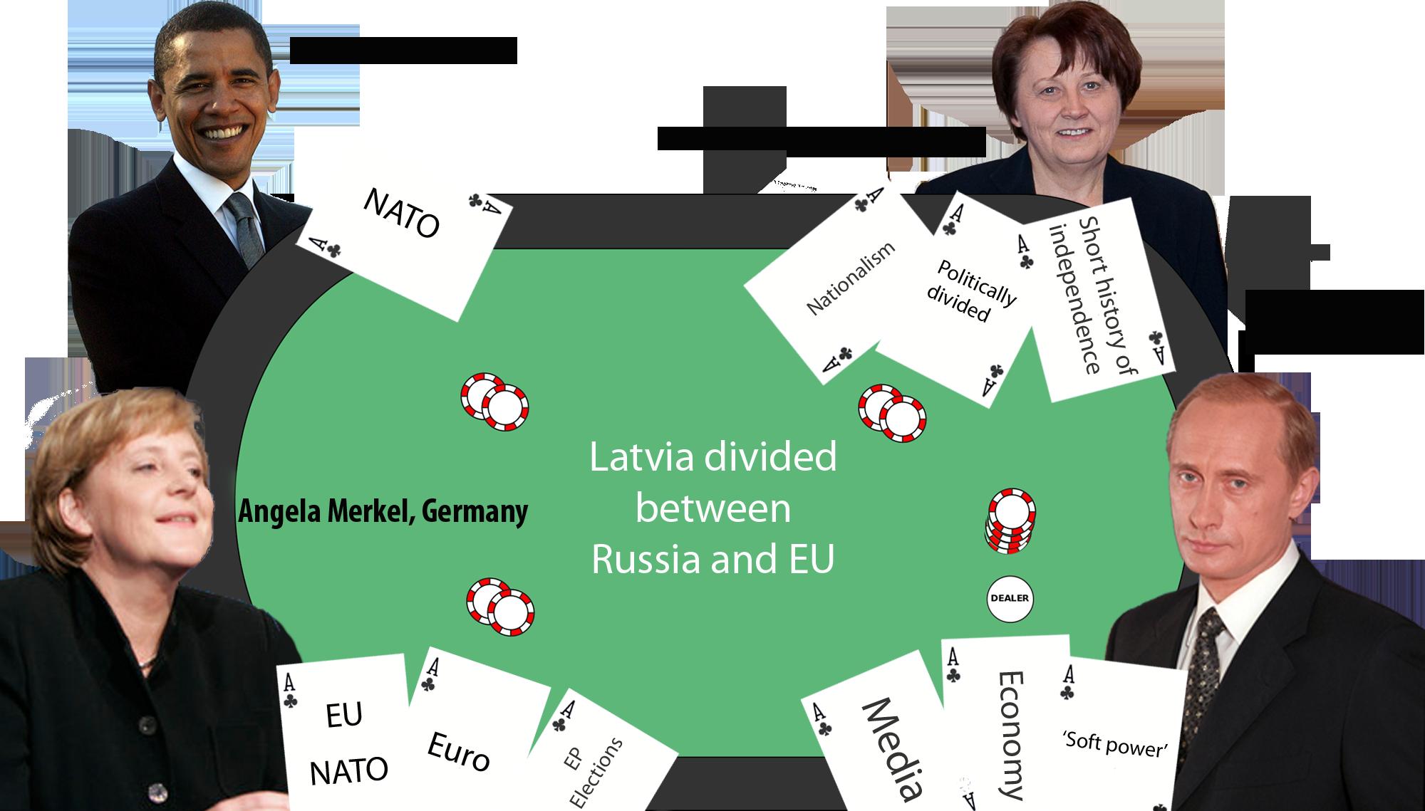 High stakes poker Latvia